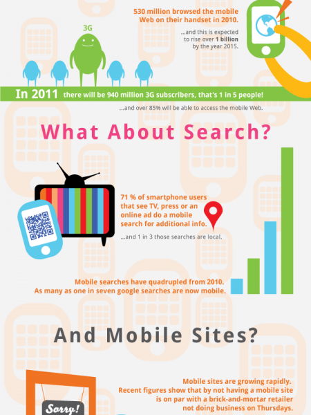 Taplicious! The Rise of the Mobile Web Infographic