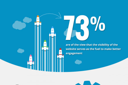 Target The Audiences With Definite Plan Infographic