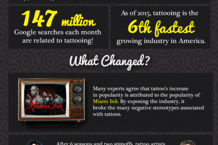 Tattoos: From Taboo to Trendy Infographic