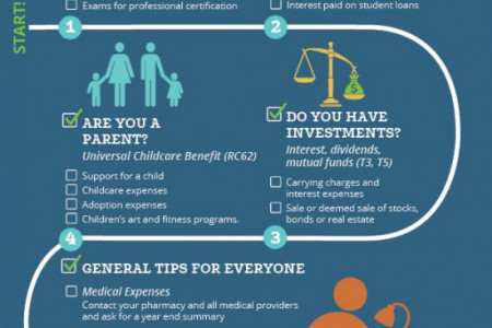 Tax Checklist For Canadians Infographic