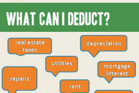 Tax Deductions for Your Home Office Infographic
