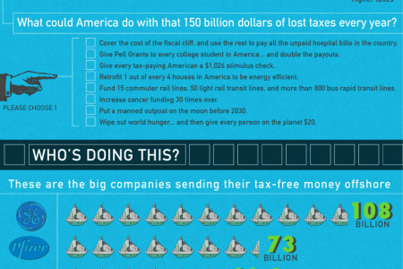 Tax Havens of the Wealthy and Powerful Infographic