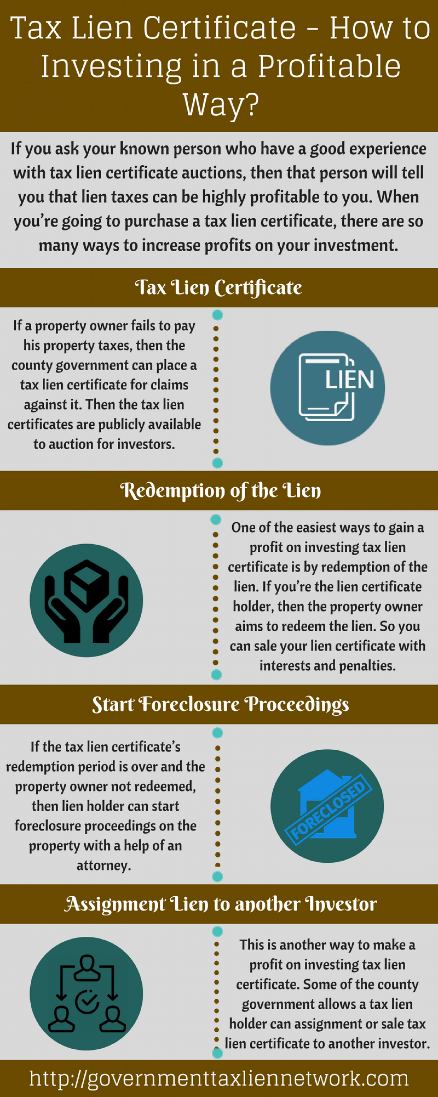 Tax Lien Certificate - How to Investing in a Profitable Way?