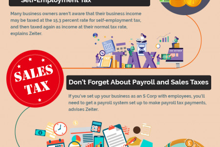 Tax Planning  For New Businesses - Tax Accountants Infographic