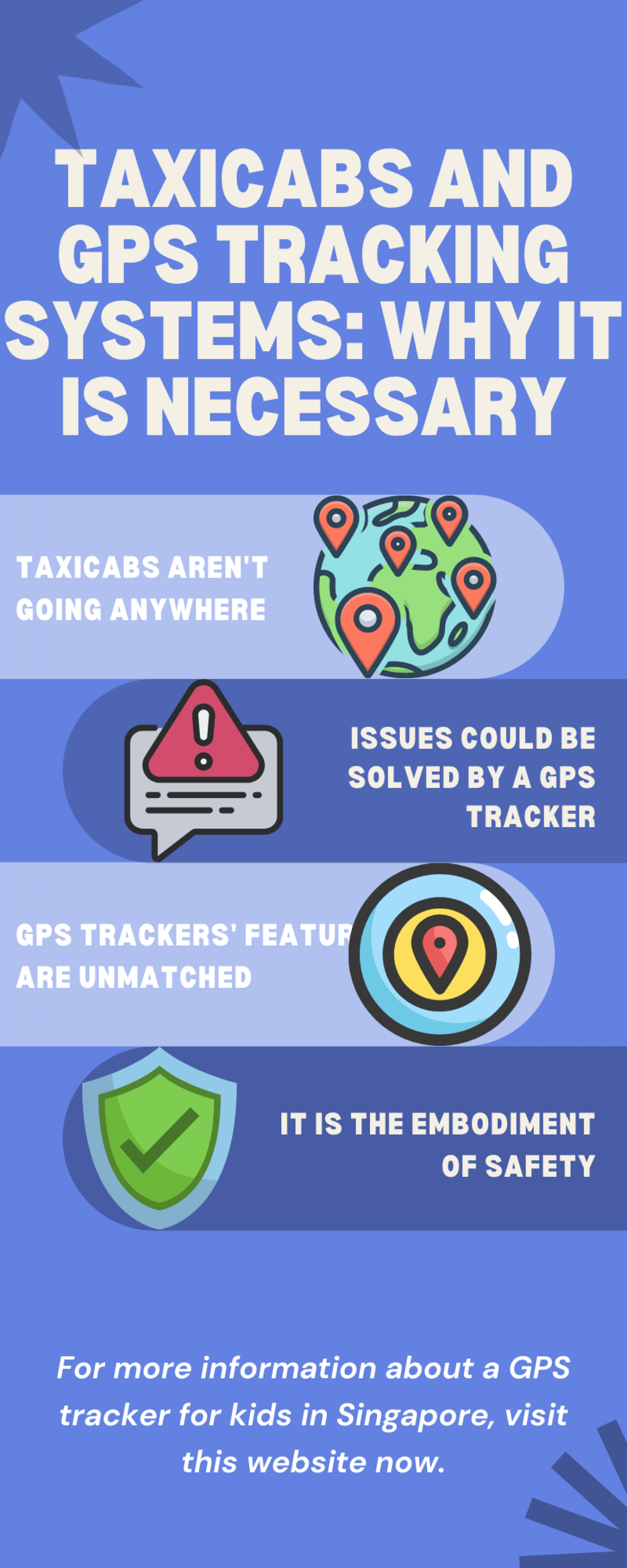 Taxicabs and GPS Tracking Systems: Why it is Necessary Infographic