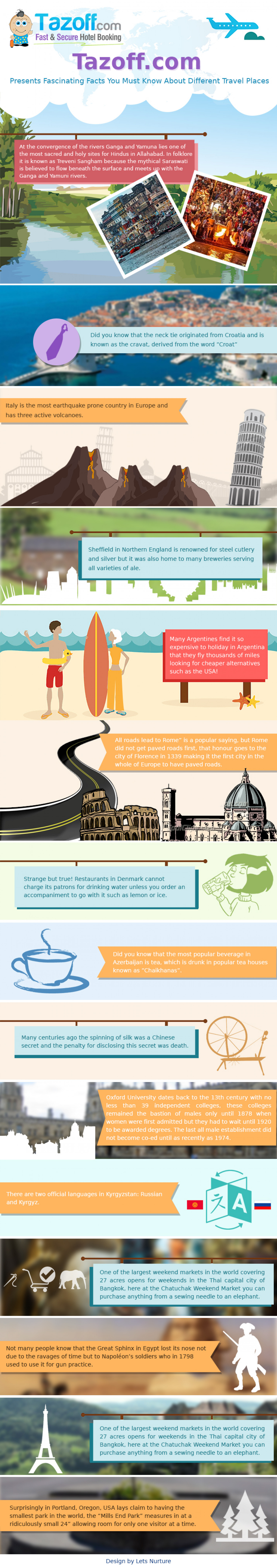 Tazoff.com Presents Fascinating Facts You Must Know About Different Travel Places Infographic