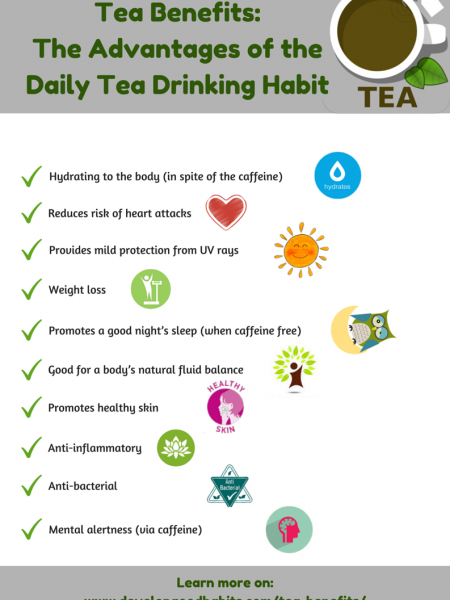 Tea Benefits infographic Infographic