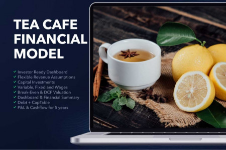 TEA CAFE BUSINESS PLAN FINANCIAL MODEL EXCEL TEMPLATE Infographic
