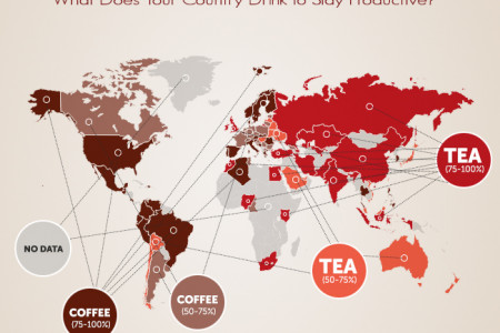 Tea or Coffee: What Does Your Country Drink to Stay Productive? Infographic