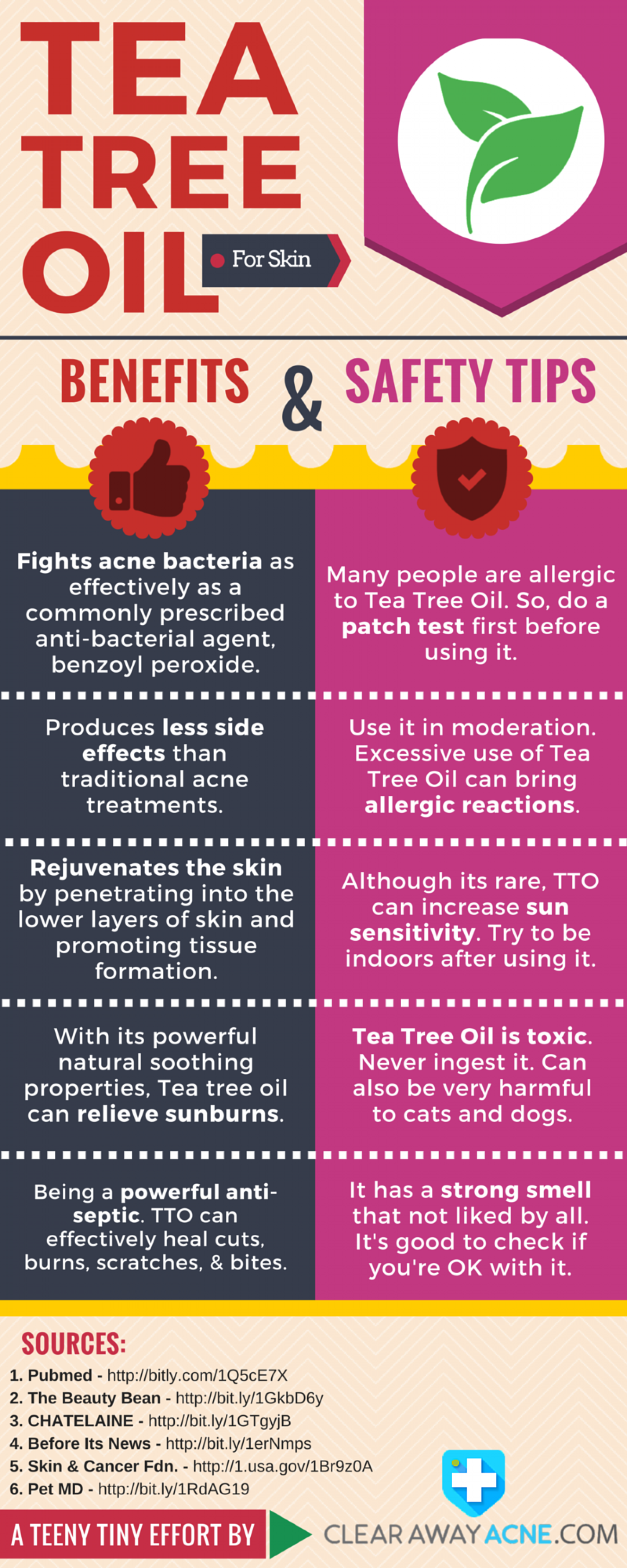 Tea Tree Tree Oil For Skin Care - Benefits and Safety Tips Infographic