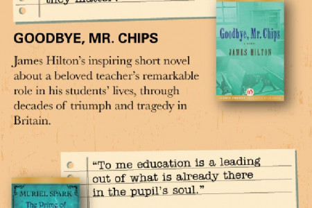 Teachers Are Heroes: 5 Novels About Teachers Who Inspire Us Infographic