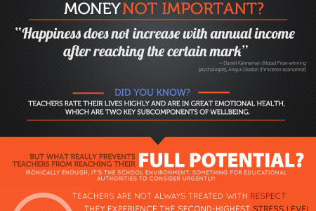 Teachers: The Happiest Profession on the Planet? Infographic