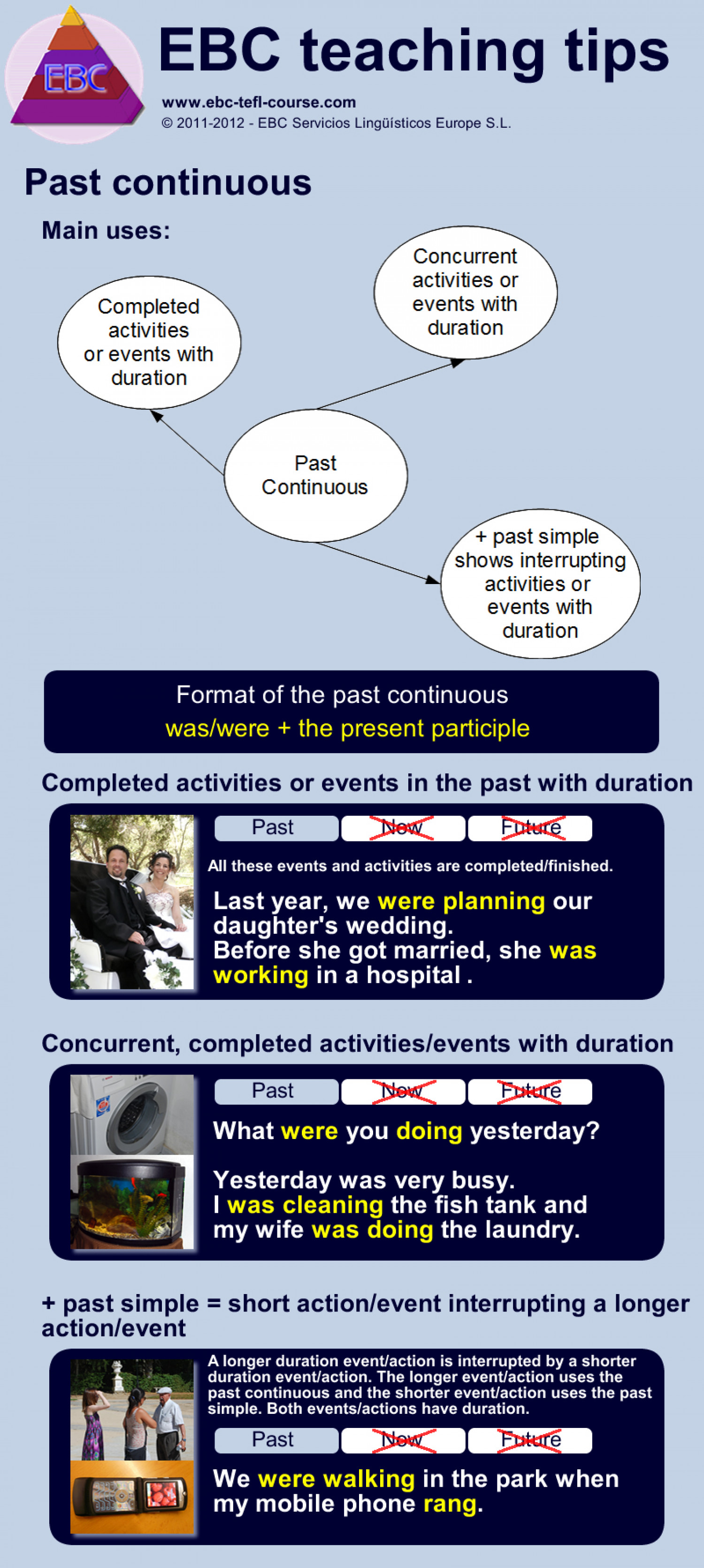 Teaching English grammar - the uses of the past continuous Infographic