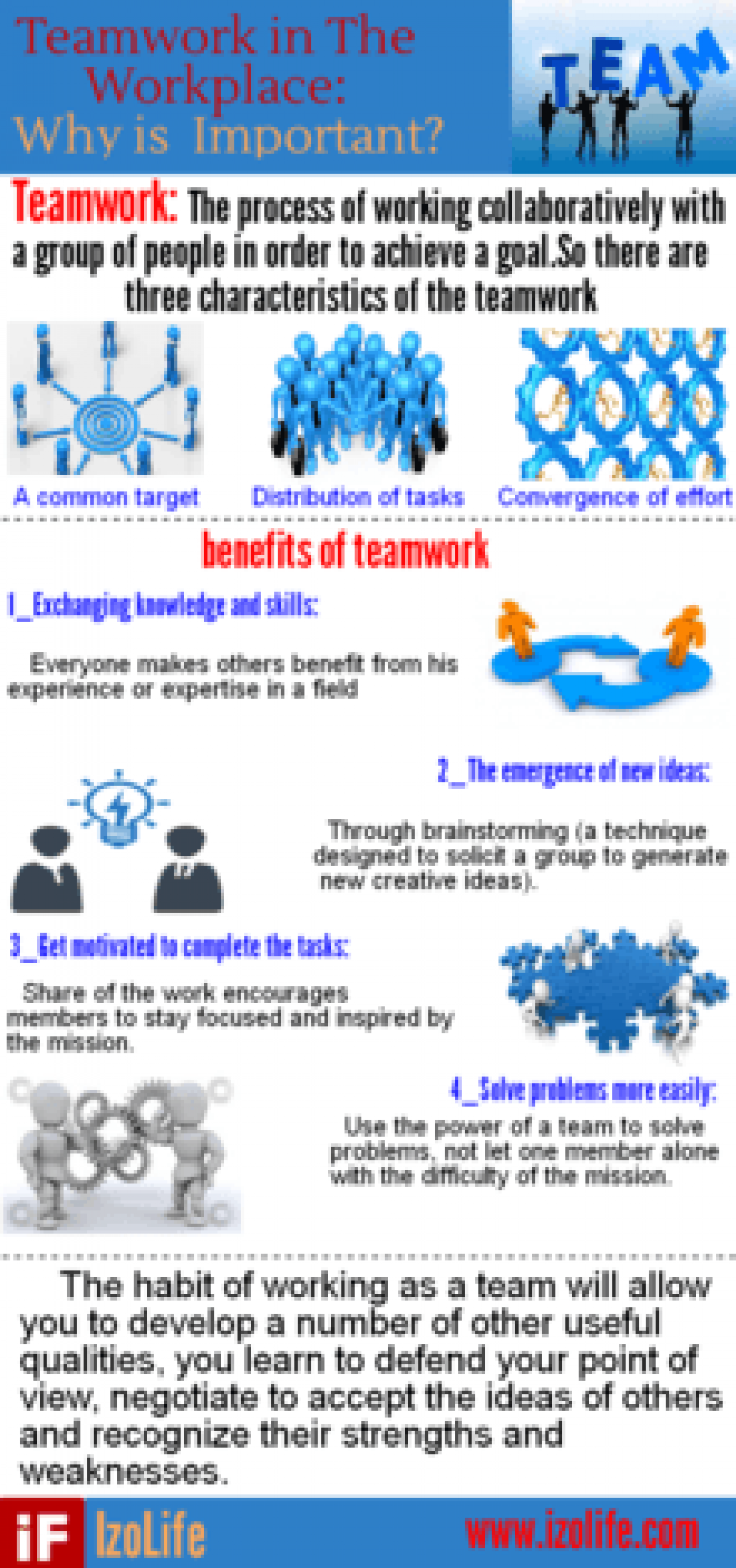 teamwork strategies essay