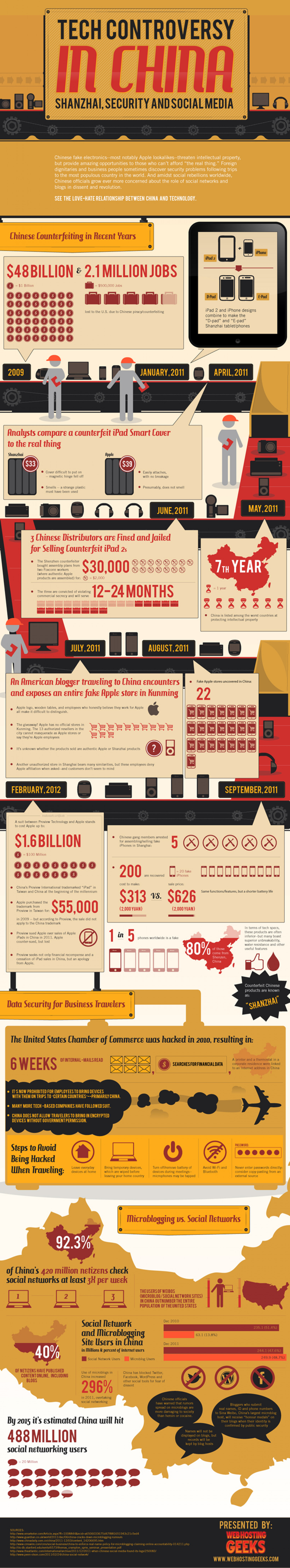 Tech controversy Infographic