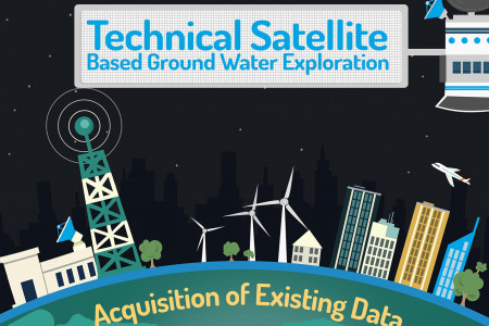 Technical Satellite based ground water exploration Infographic