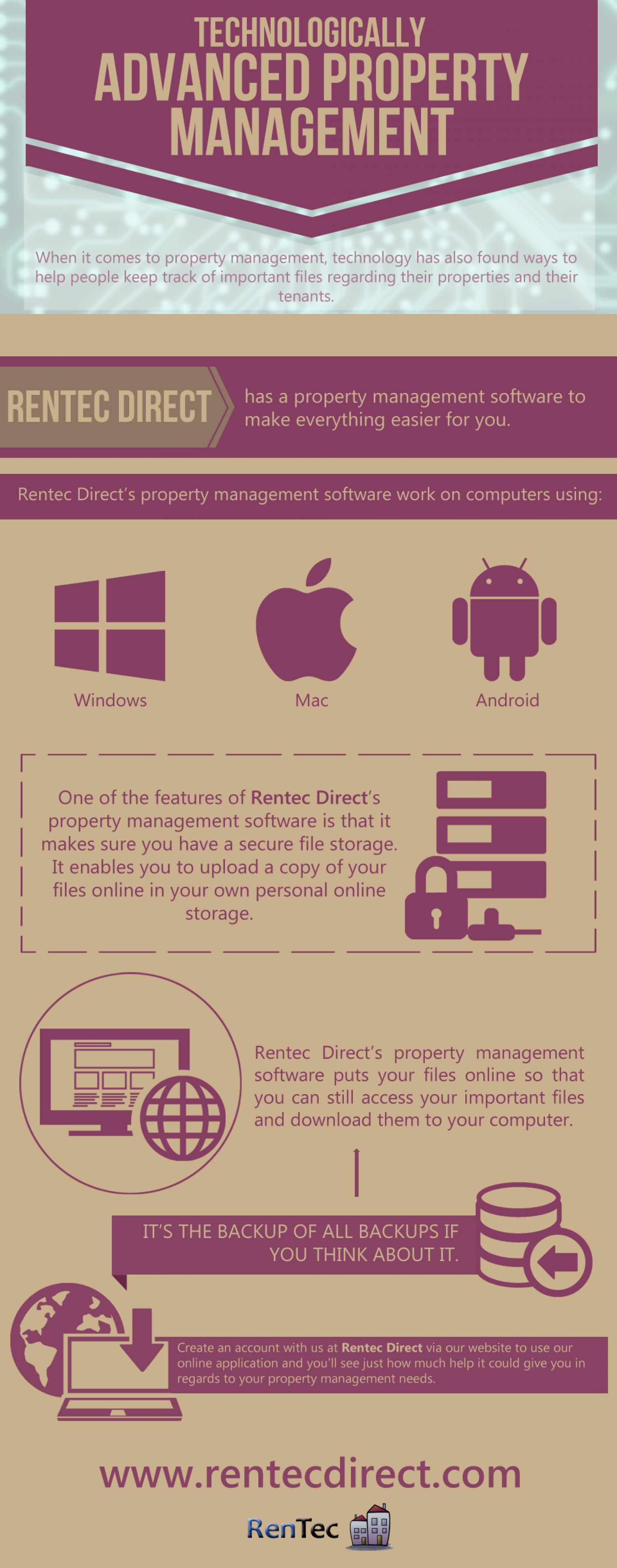 Technologically Advanced Property Management Infographic