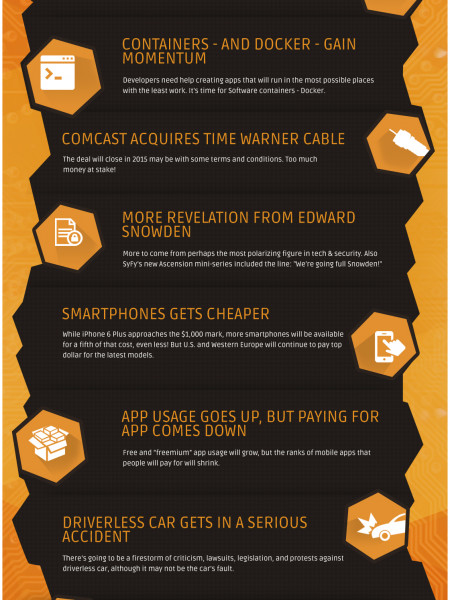 Technology Changes to Happen in 2015 Infographic