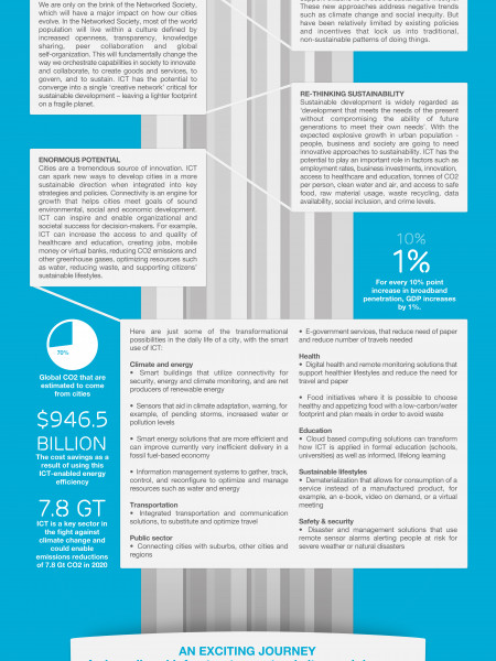Technology for Good at COP 17 Infographic