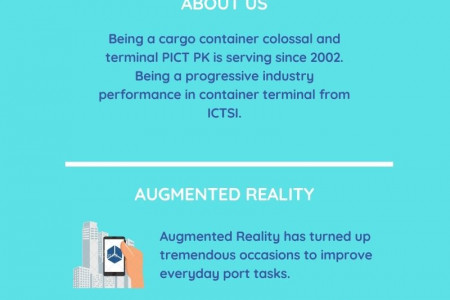 Technology for Secured Operations at Port Infographic