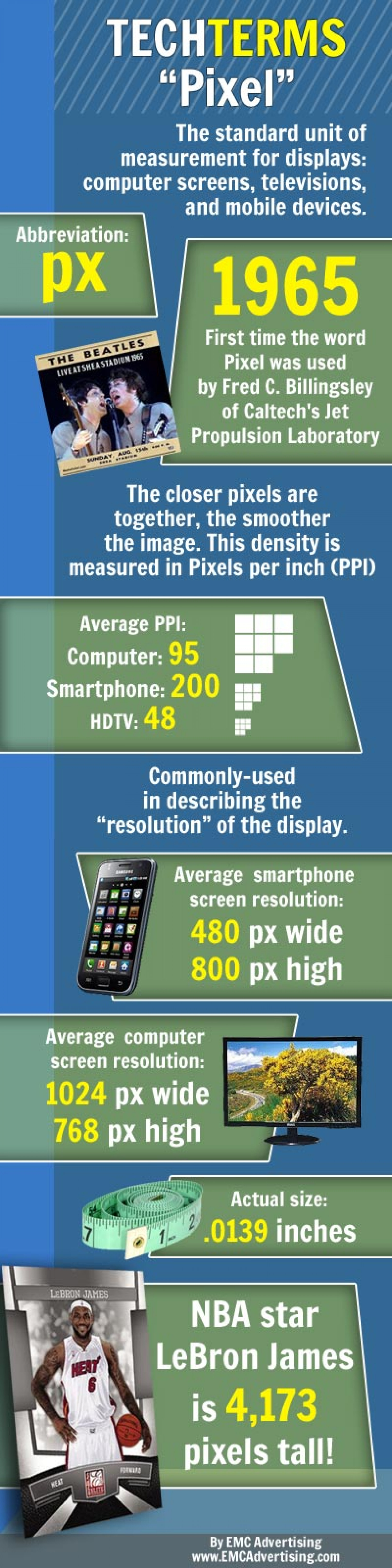 TechTerms - Pixel Infographic