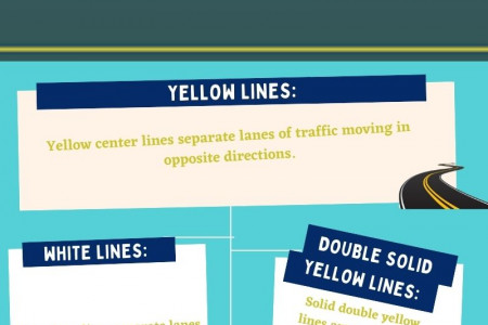 Teen Driver's Guide: Understanding Line Markings While Driving Infographic