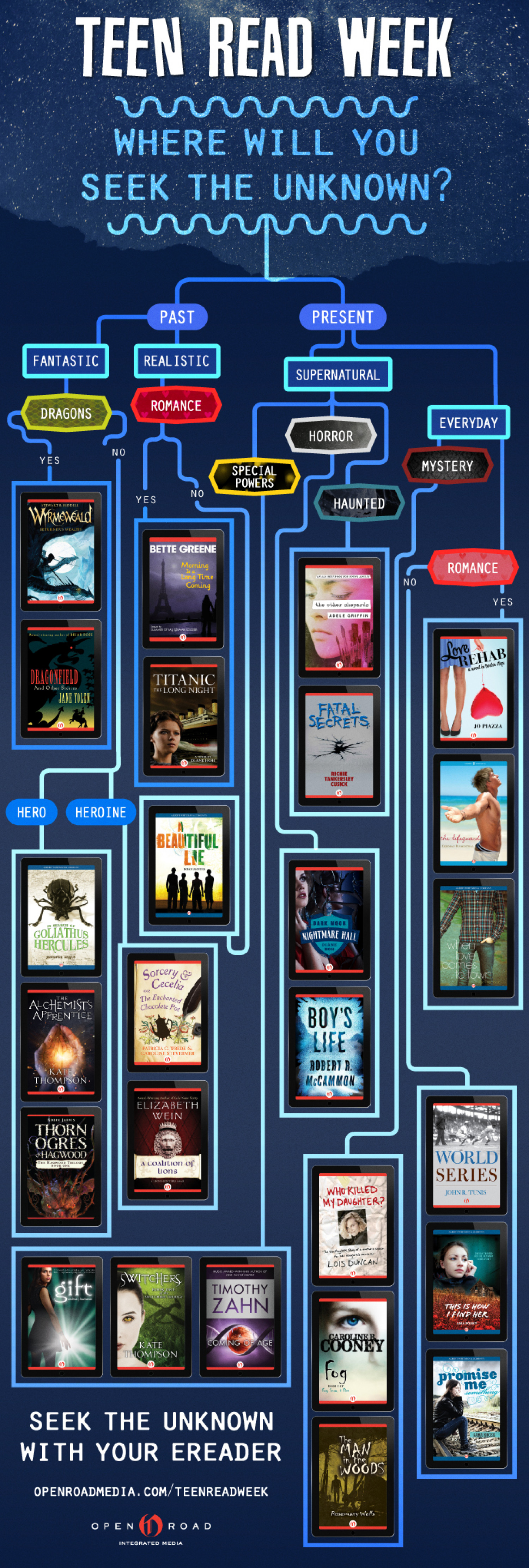 Teen Read Week: Where Will You Seek the Unknown? Infographic
