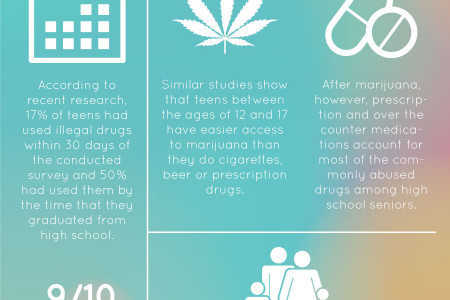 Teenage Substance Abuse in the United States Infographic