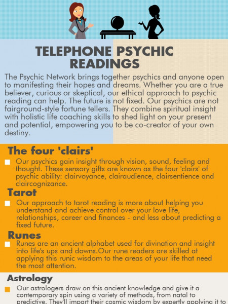 Telephone Psychic Readings Infographic
