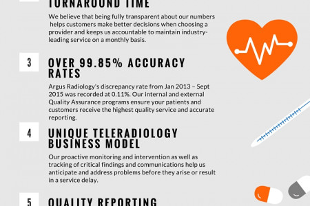 Teleradiology Benefits – Argus Radiology Infographic