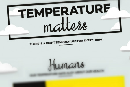Temperature Matters Infographic