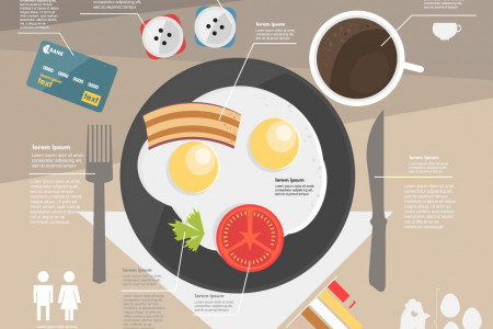 template infographic breakfast Infographic