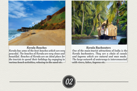 Tempting Natural Beauty of Kerala  Infographic
