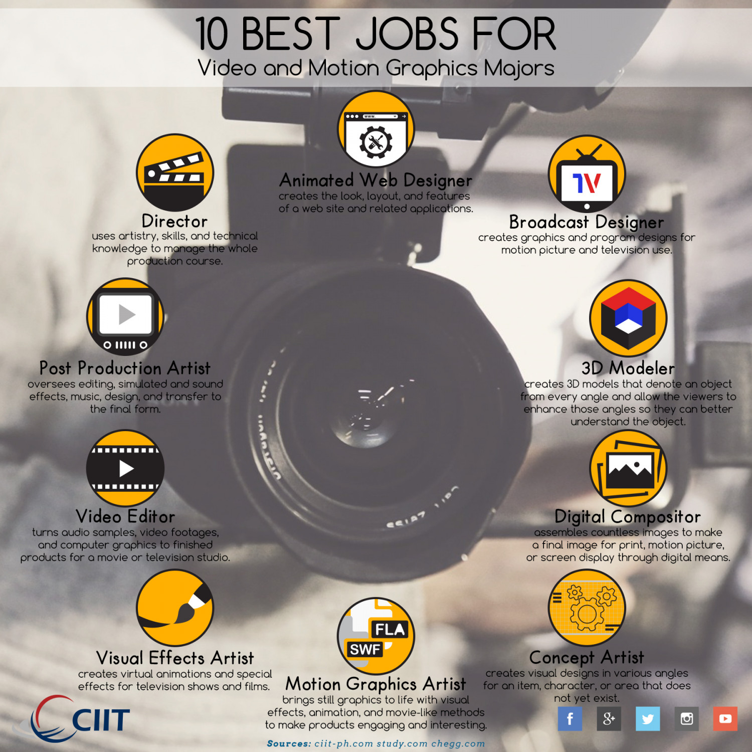 ten best jobs for video and motion graphics majors infographic ten best jobs for video and motion graphics majors infographic infographic