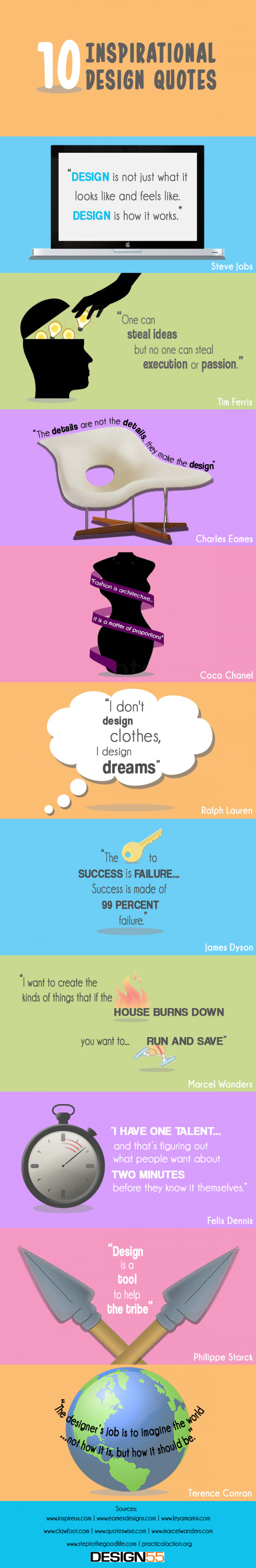Ten Inspiring Design Quotes Infographic