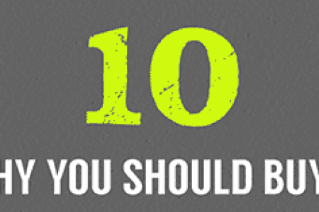 Ten Reasons Why You Should Buy Fair Trade Infographic