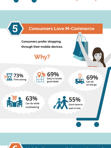 10 Terrific Reasons Why your Business Must Leverage M-Commerce Infographic