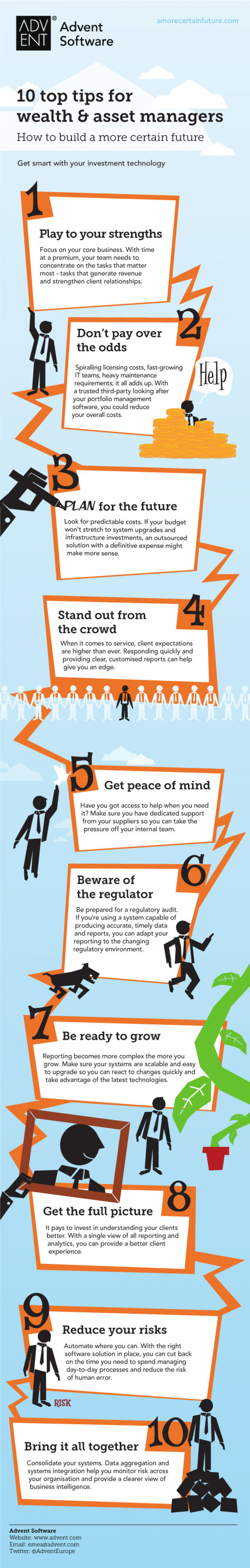 Ten Top Tips for Wealth and Asset Managers Infographic