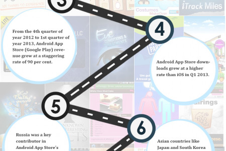 Ten Truths That Will Influence Your Android App Development Infographic