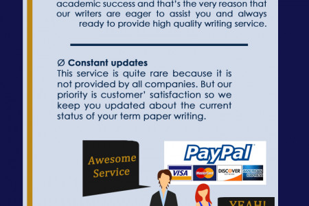 Term Paper Help Service Infographic