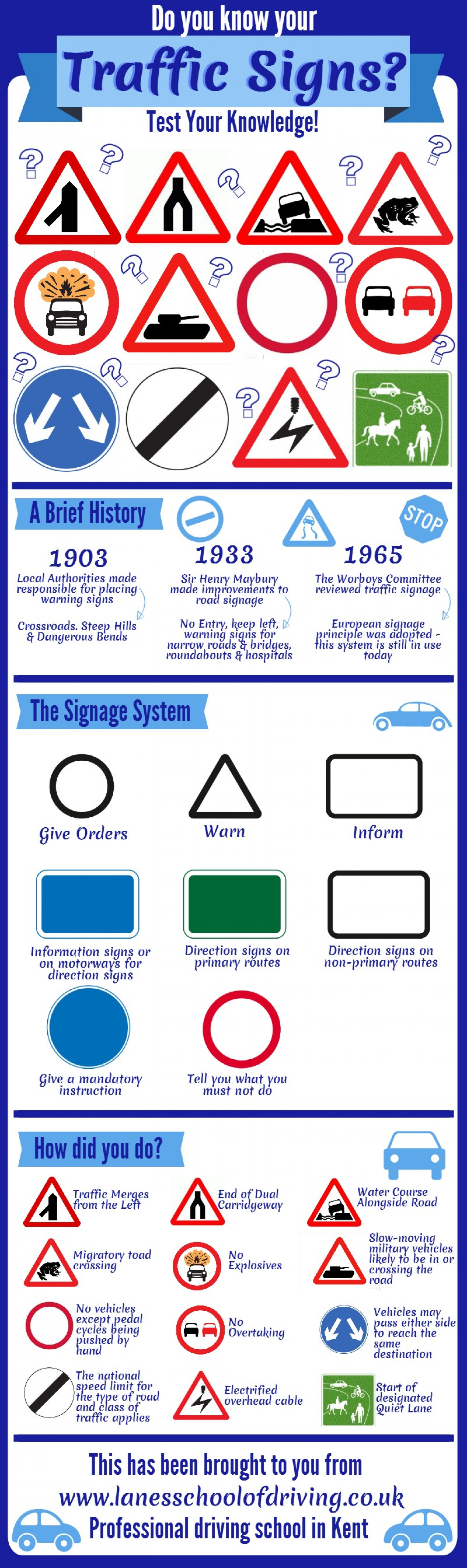 Do You Know Your Traffic Signs? Infographic