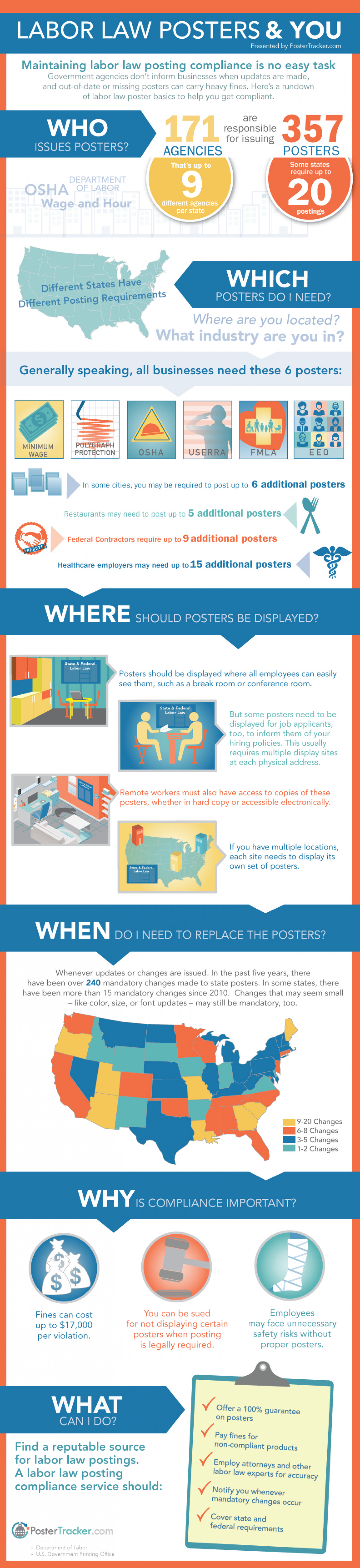 Labor Law Posters & You Infographic