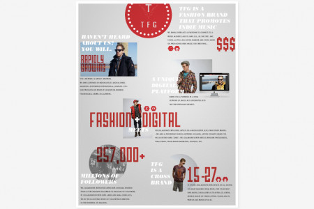 TFG Retail Infographics Infographic
