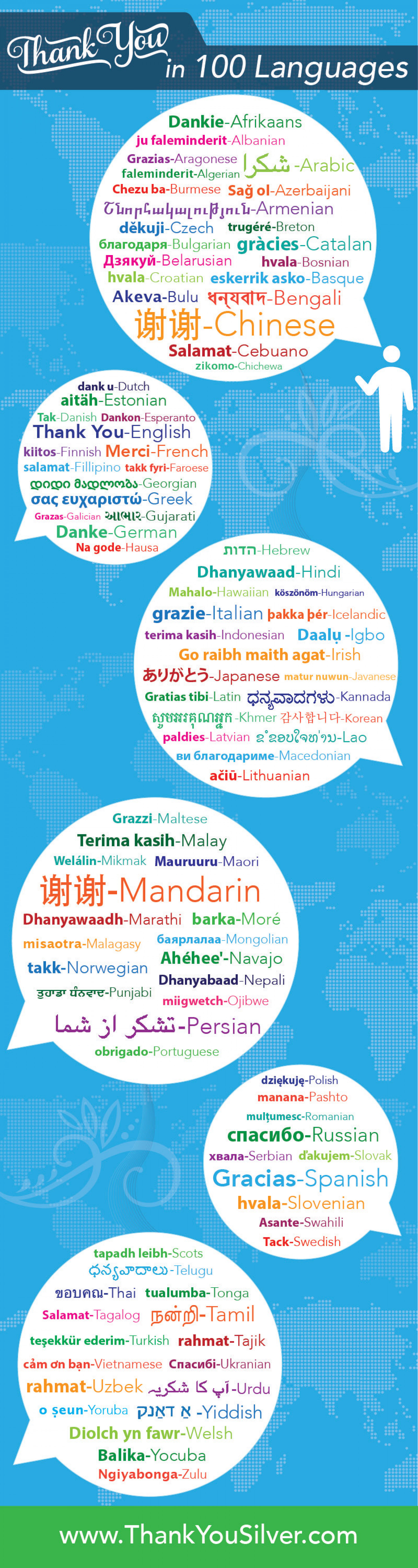 Thank You in 100 Languages Infographic