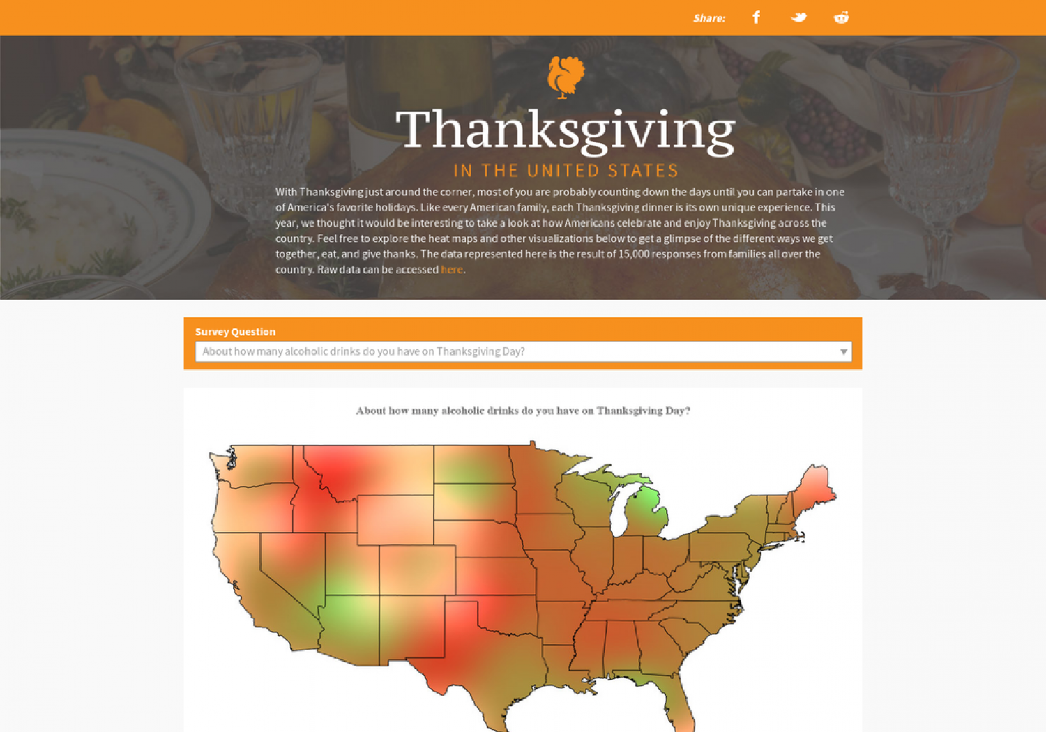 Thanksgiving in the United States Infographic