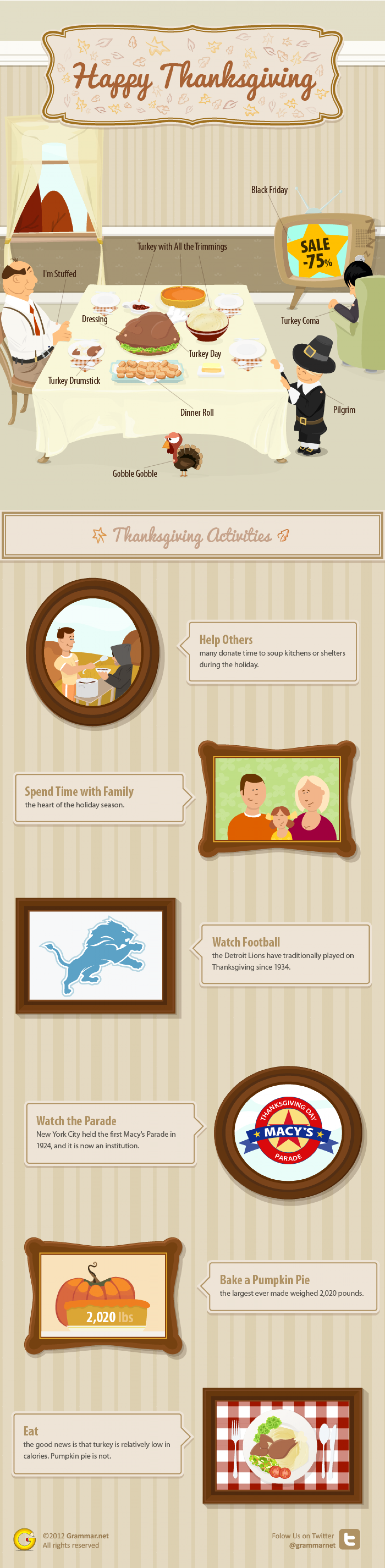 Thanksgiving vocabulary: gobble-gobble  Infographic