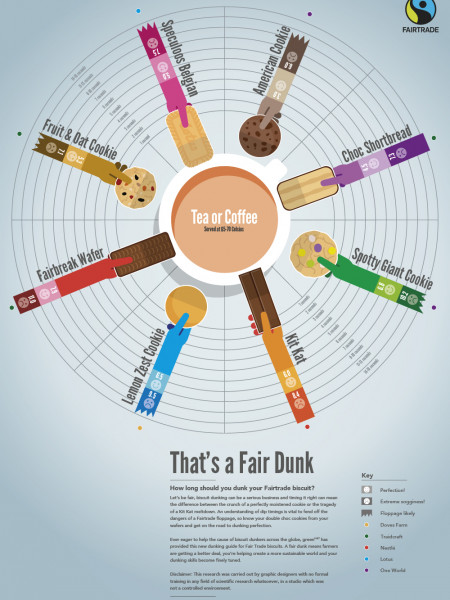 That's a Fair Dunk! Infographic