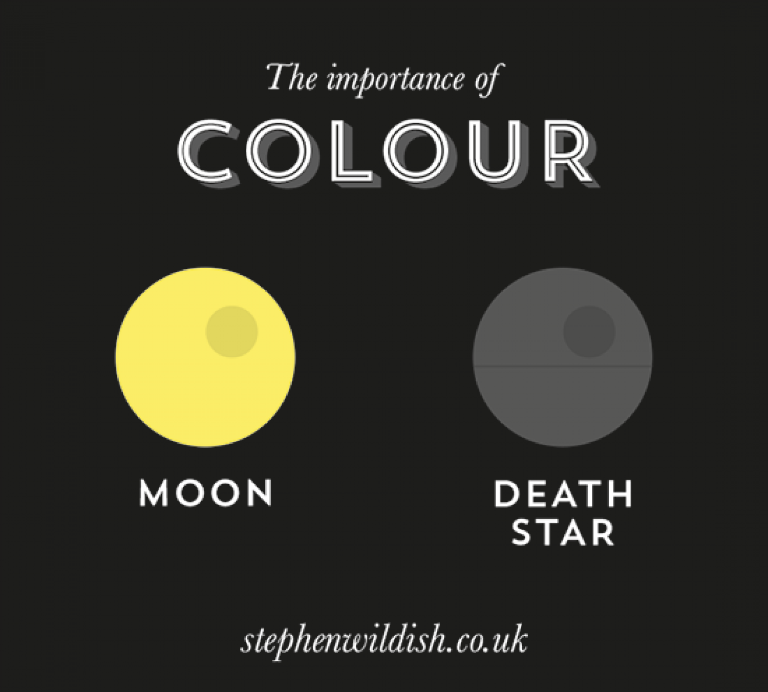 That's no moon... Infographic