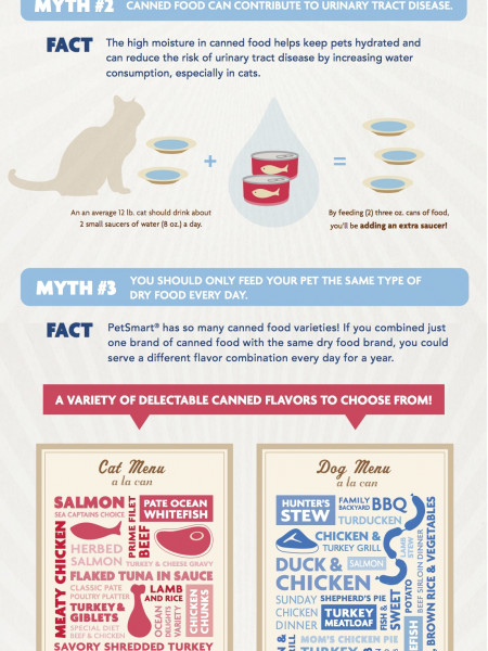 That's Uncanny! 4 Myths About Canned Pet Food Infographic