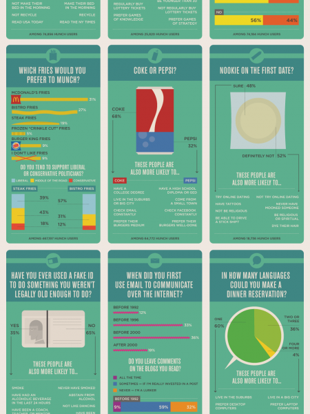 That's What THAY Say 2 Infographic